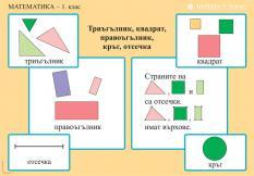 Табло по математика за 1. клас - триъгълник, квадрат, правоъгълник, кръг, отсeчка