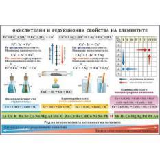 Учебно табло по химия - Окислителни и редукционни свойства на елементите