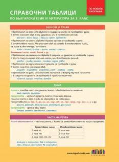 Справочни таблици по български език и литература за 3. клас