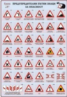 Предупредителни пътни знаци - табло