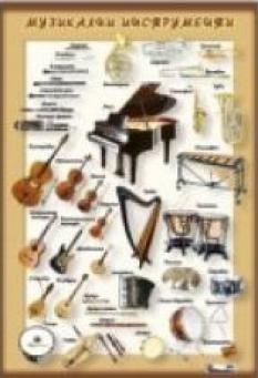 Стенно табло: Музикални инструменти. Оркестър