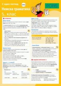 Немската граматика с един поглед за 5. клас