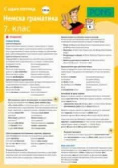 Немската граматика с един поглед за 7. клас