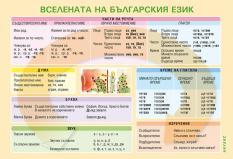 Дидактично табло: Вселената на българския език