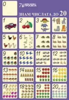 Табло по математика за 1. клас  - Знам числата от 0 до 20
