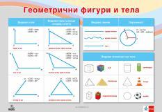 Двустранно табло по математика за 4. клас /Геометрични фигури и тела. Обиколка и лице/