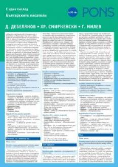 Българските писатели с един поглед - част 3