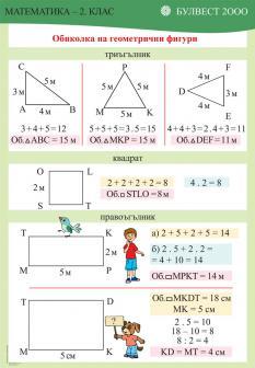 Табло по математика за 2. клас - Обиколка на геометрични фигури