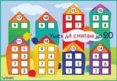 Двустранно табло по математика за 1. клас - Умея да смятам до 20