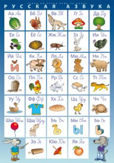 Комплект дидактични табла по руски език за 2. клас