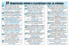 37 правописни норми в българския език за ученика - малко ламинирано табло